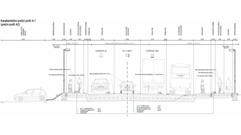 IB-KOM - Karakteristični prečni profil ceste na območju avtobusnega postajališča