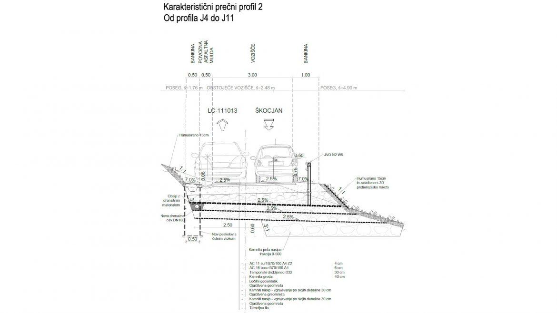 Slika 5 - Karakteristični prečni profil rekonstrukcije javne poti